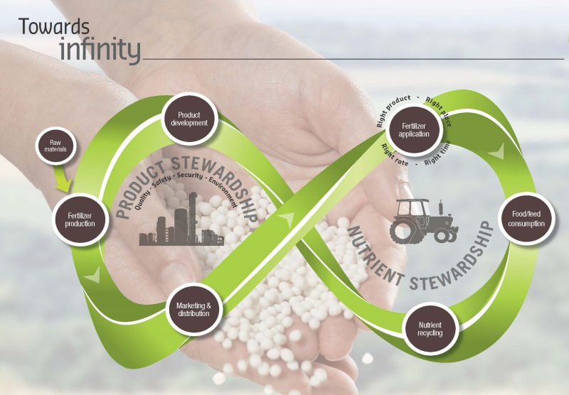 Fertilizers Europe Towards infinity-V4 120dpi